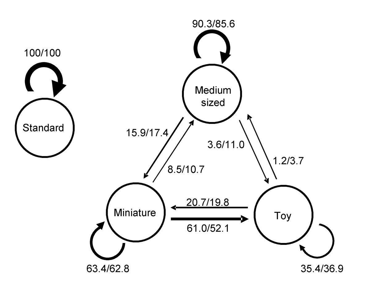 https://static-content.springer.com/image/art%3A10.1186%2F1471-2148-8-28/MediaObjects/12862_2007_Article_597_Fig2_HTML.jpg