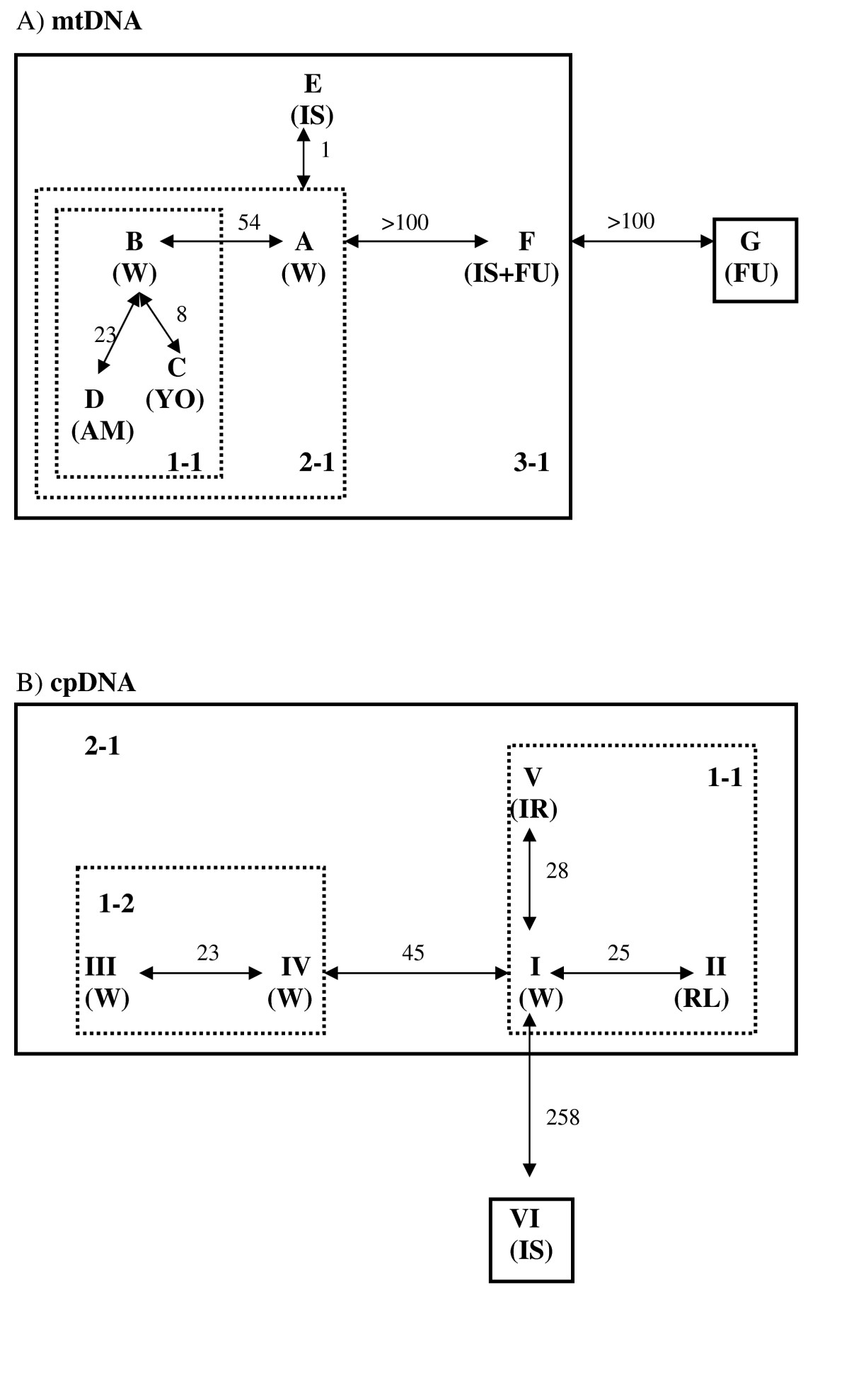 https://static-content.springer.com/image/art%3A10.1186%2F1471-2148-9-161/MediaObjects/12862_2009_Article_1075_Fig3_HTML.jpg