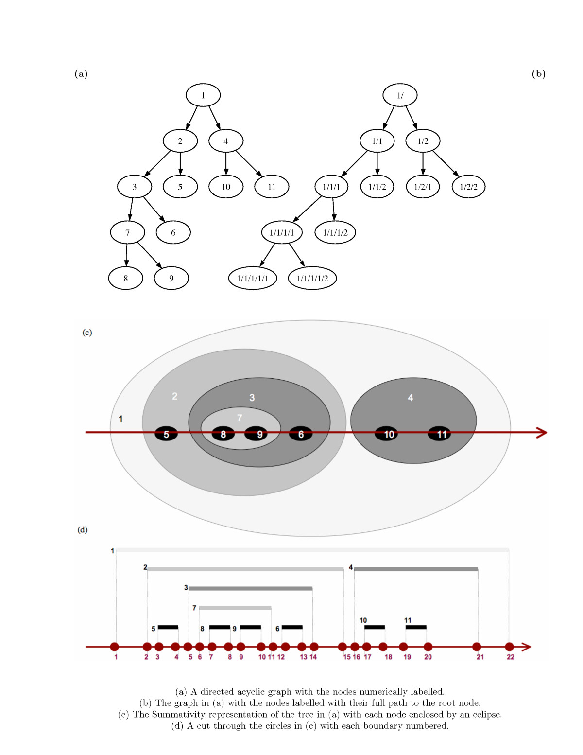 https://static-content.springer.com/image/art%3A10.1186%2F1471-2148-9-93/MediaObjects/12862_2008_Article_1007_Fig2_HTML.jpg