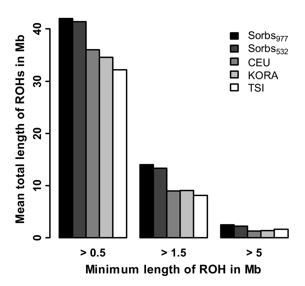 https://static-content.springer.com/image/art%3A10.1186%2F1471-2156-12-67/MediaObjects/12863_2011_Article_928_Fig4_HTML.jpg