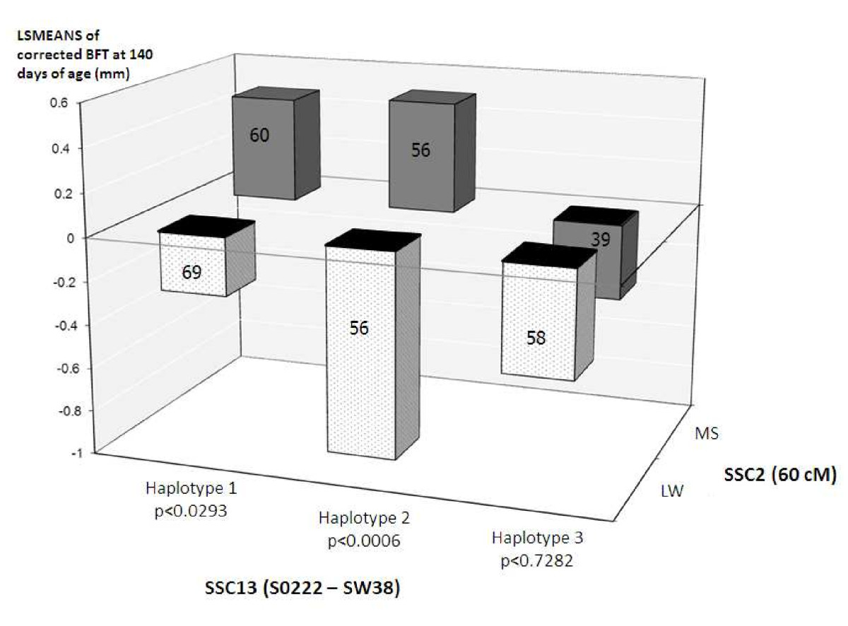 https://static-content.springer.com/image/art%3A10.1186%2F1471-2156-12-92/MediaObjects/12863_2011_Article_951_Fig5_HTML.jpg