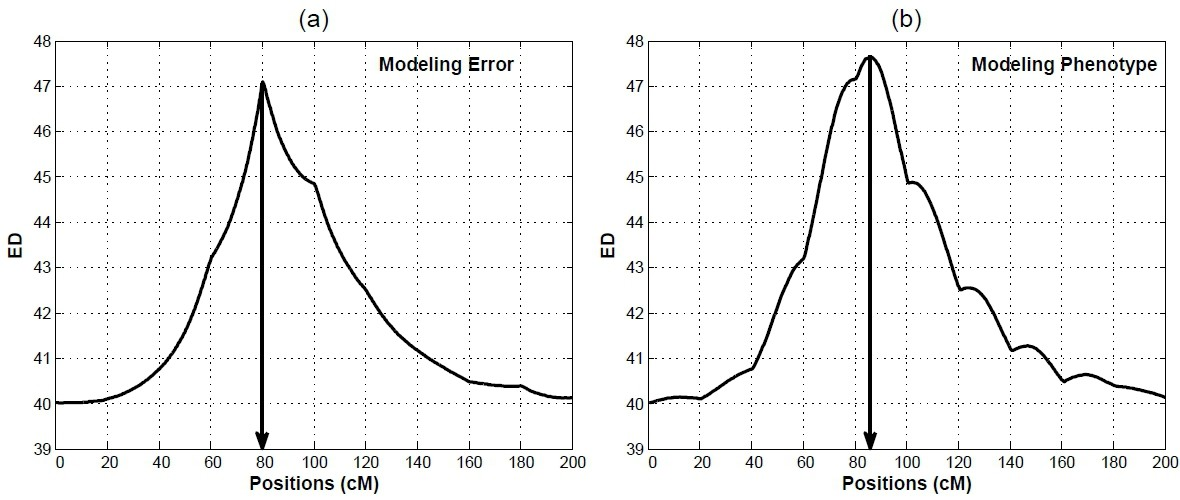 https://static-content.springer.com/image/art%3A10.1186%2F1471-2156-13-20/MediaObjects/12863_2011_Article_987_Fig2_HTML.jpg