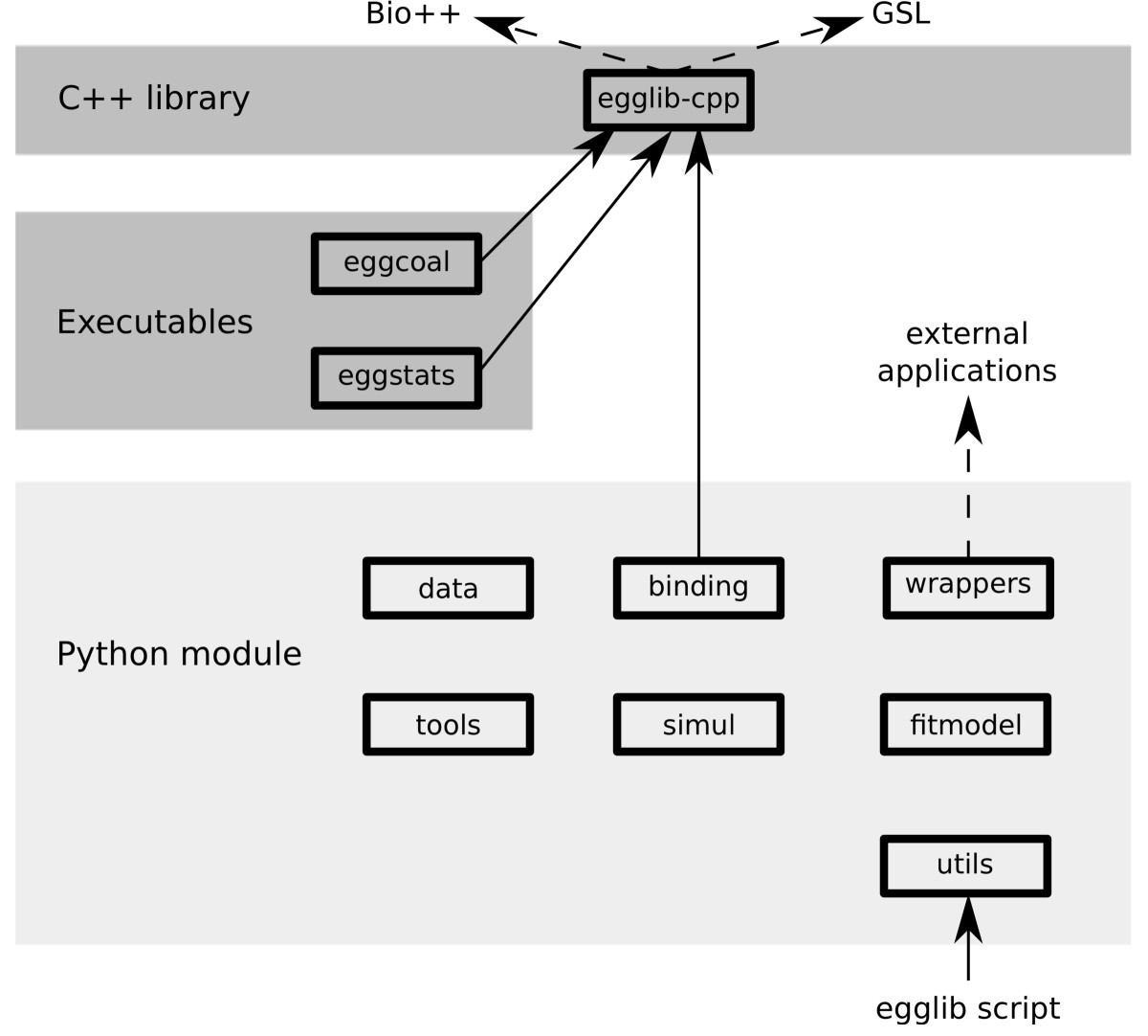 https://static-content.springer.com/image/art%3A10.1186%2F1471-2156-13-27/MediaObjects/12863_2011_Article_984_Fig1_HTML.jpg