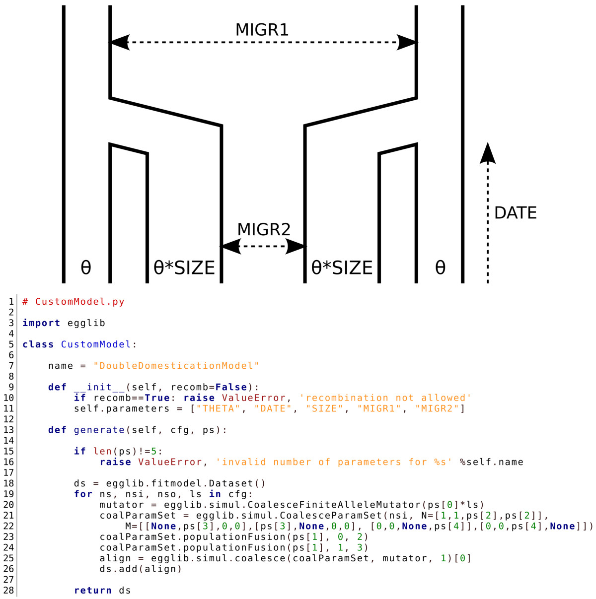 https://static-content.springer.com/image/art%3A10.1186%2F1471-2156-13-27/MediaObjects/12863_2011_Article_984_Fig4_HTML.jpg