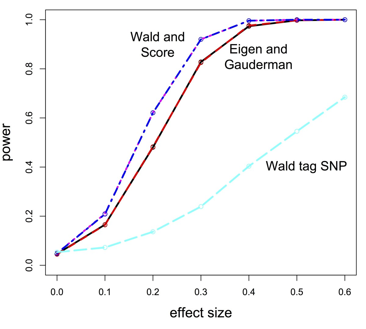 https://static-content.springer.com/image/art%3A10.1186%2F1471-2156-14-108/MediaObjects/12863_2013_Article_1175_Fig8_HTML.jpg