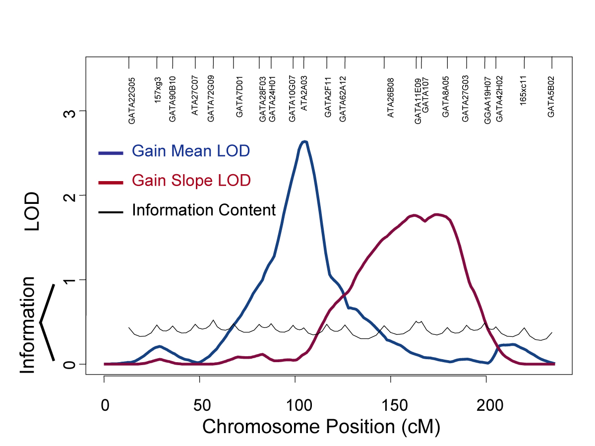 https://static-content.springer.com/image/art%3A10.1186%2F1471-2156-4-S1-S14/MediaObjects/12863_2003_Article_80_Fig2_HTML.jpg