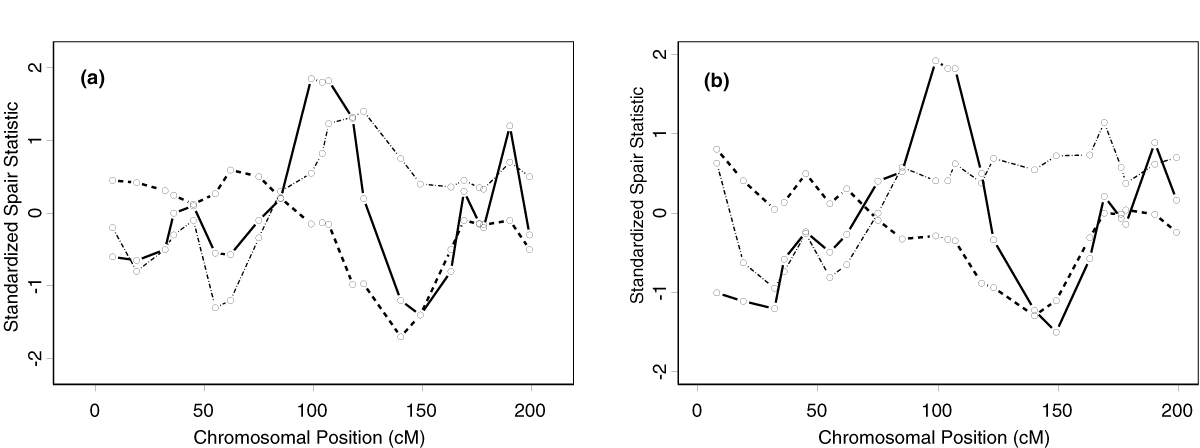 https://static-content.springer.com/image/art%3A10.1186%2F1471-2156-4-S1-S71/MediaObjects/12863_2003_Article_137_Fig2_HTML.jpg