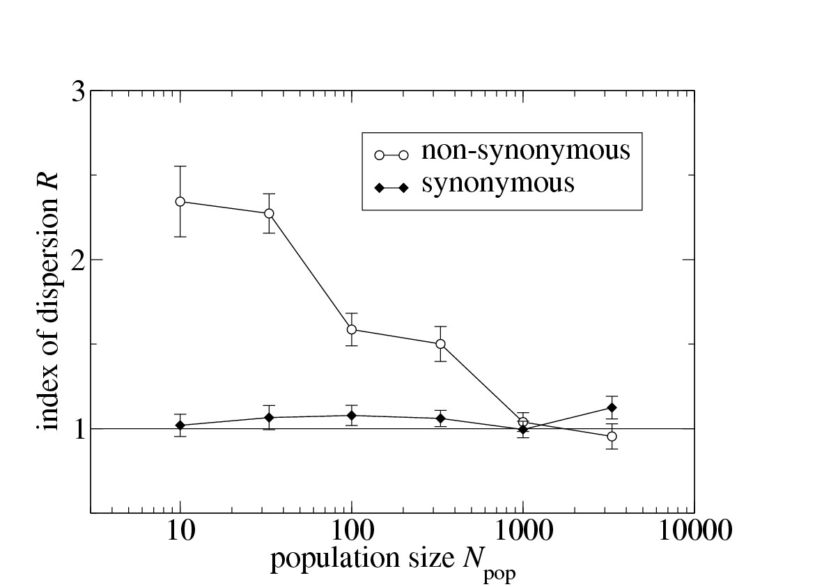 https://static-content.springer.com/image/art%3A10.1186%2F1471-2156-5-25/MediaObjects/12863_2004_Article_197_Fig1_HTML.jpg