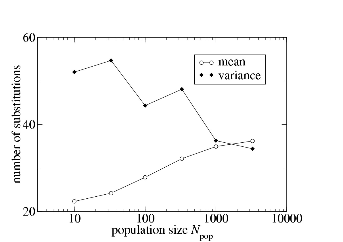 https://static-content.springer.com/image/art%3A10.1186%2F1471-2156-5-25/MediaObjects/12863_2004_Article_197_Fig2_HTML.jpg