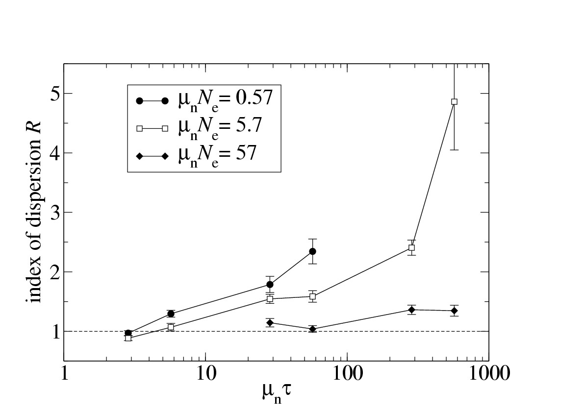 https://static-content.springer.com/image/art%3A10.1186%2F1471-2156-5-25/MediaObjects/12863_2004_Article_197_Fig4_HTML.jpg