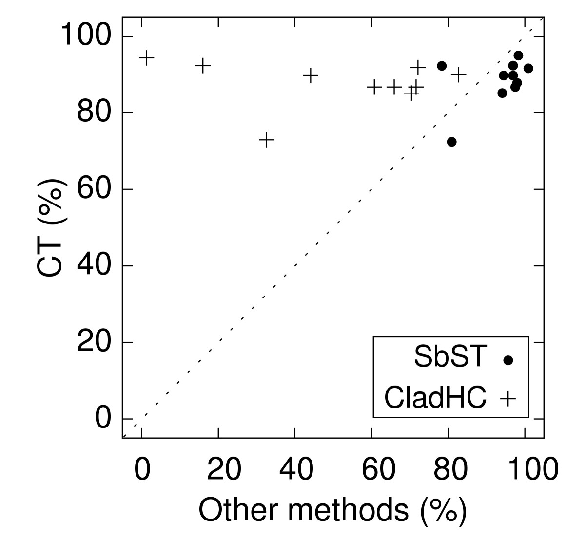 https://static-content.springer.com/image/art%3A10.1186%2F1471-2156-6-24/MediaObjects/12863_2005_Article_230_Fig1_HTML.jpg