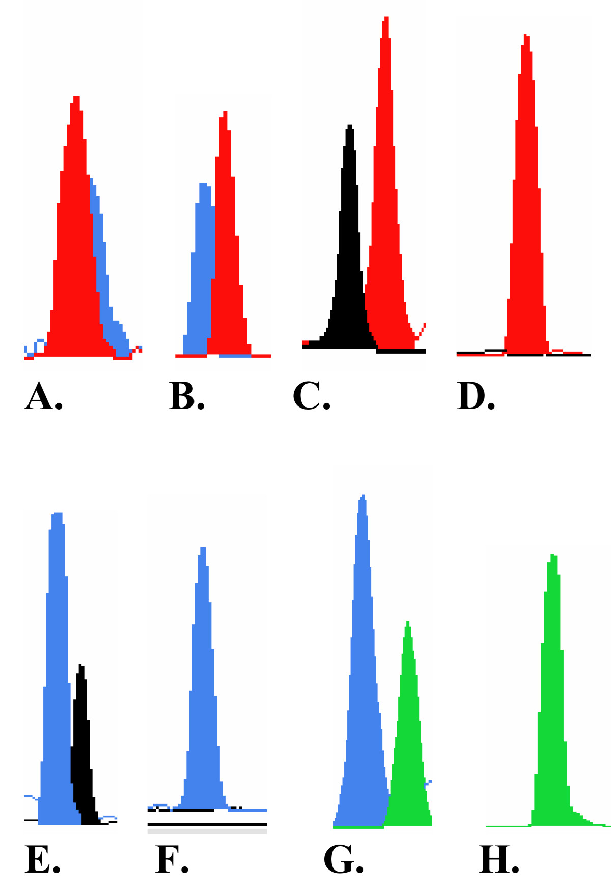 https://static-content.springer.com/image/art%3A10.1186%2F1471-2156-7-49/MediaObjects/12863_2006_Article_472_Fig2_HTML.jpg
