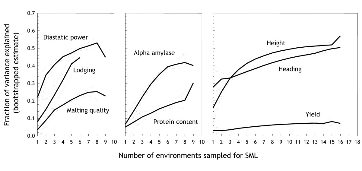 https://static-content.springer.com/image/art%3A10.1186%2F1471-2156-9-35/MediaObjects/12863_2007_Article_601_Fig2_HTML.jpg