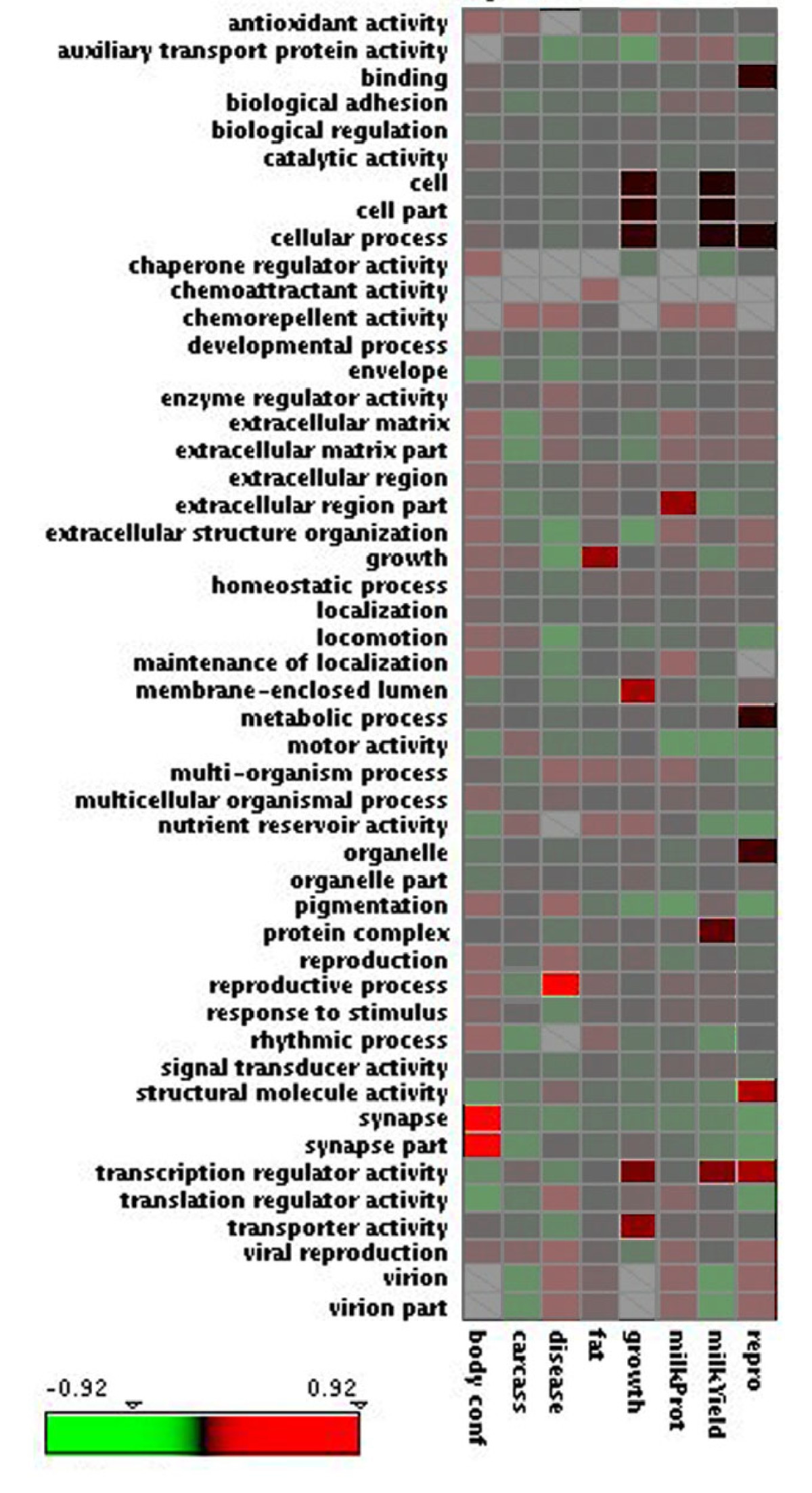 https://static-content.springer.com/image/art%3A10.1186%2F1471-2164-10-184/MediaObjects/12864_2008_Article_2068_Fig3_HTML.jpg