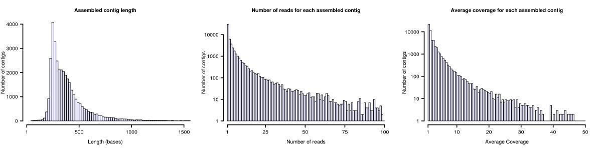 https://static-content.springer.com/image/art%3A10.1186%2F1471-2164-10-345/MediaObjects/12864_2009_Article_2229_Fig1_HTML.jpg