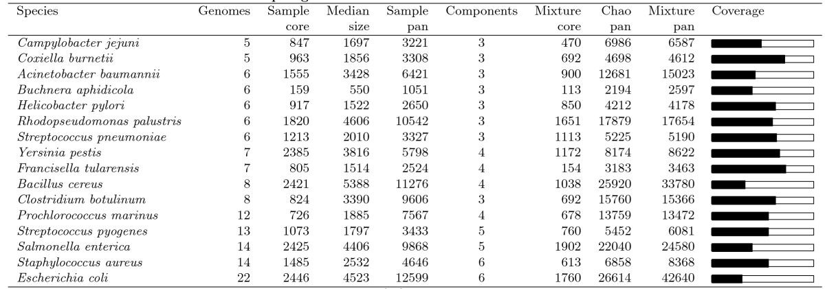 https://static-content.springer.com/image/art%3A10.1186%2F1471-2164-10-385/MediaObjects/12864_2009_Article_2269_Fig2_HTML.jpg