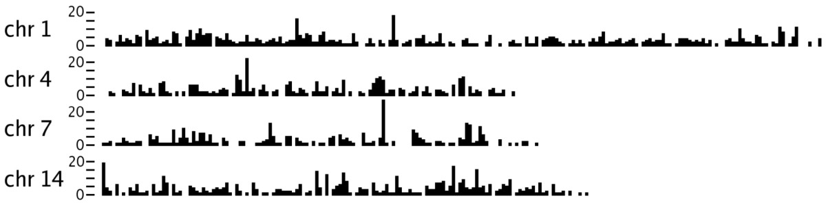https://static-content.springer.com/image/art%3A10.1186%2F1471-2164-10-4/MediaObjects/12864_2008_Article_1888_Fig2_HTML.jpg