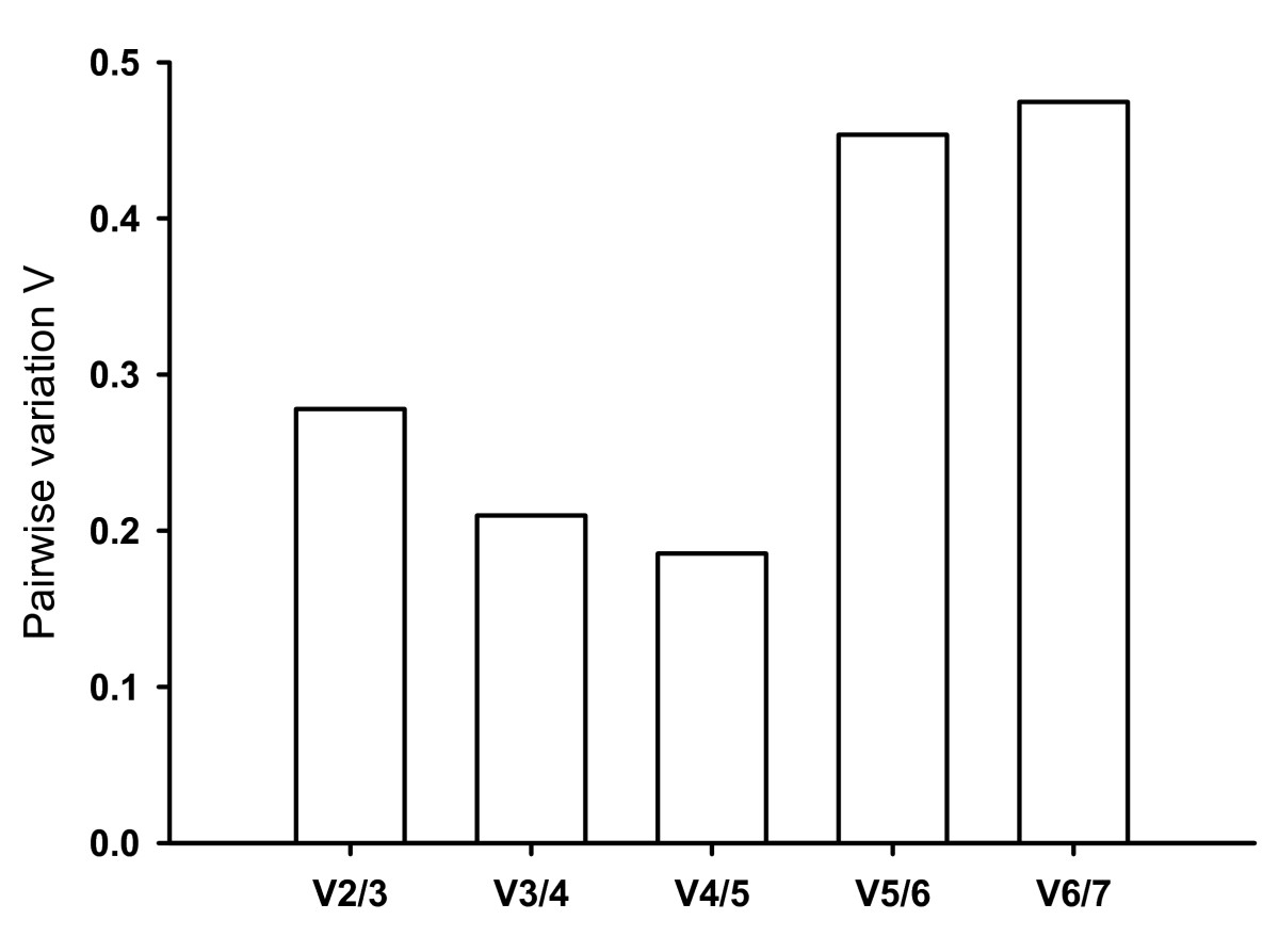 https://static-content.springer.com/image/art%3A10.1186%2F1471-2164-10-527/MediaObjects/12864_2008_Article_2411_Fig2_HTML.jpg