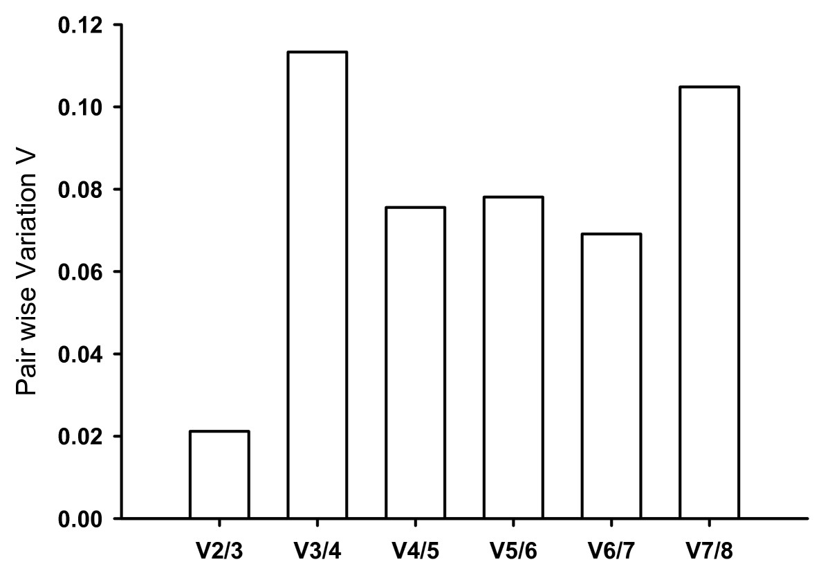 https://static-content.springer.com/image/art%3A10.1186%2F1471-2164-10-527/MediaObjects/12864_2008_Article_2411_Fig5_HTML.jpg