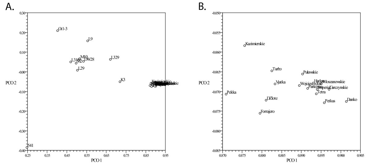 https://static-content.springer.com/image/art%3A10.1186%2F1471-2164-10-578/MediaObjects/12864_2008_Article_2462_Fig2_HTML.jpg