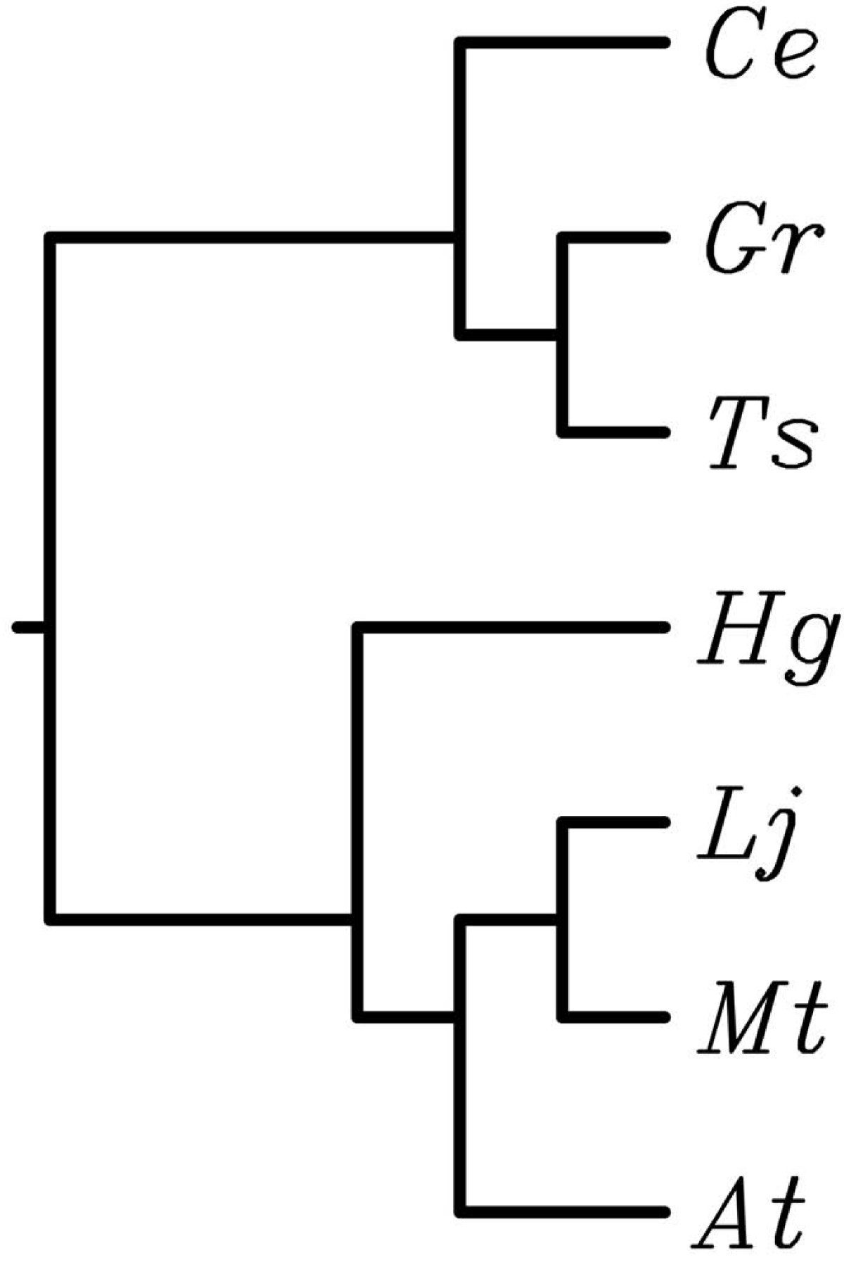 https://static-content.springer.com/image/art%3A10.1186%2F1471-2164-10-58/MediaObjects/12864_2008_Article_1942_Fig4_HTML.jpg