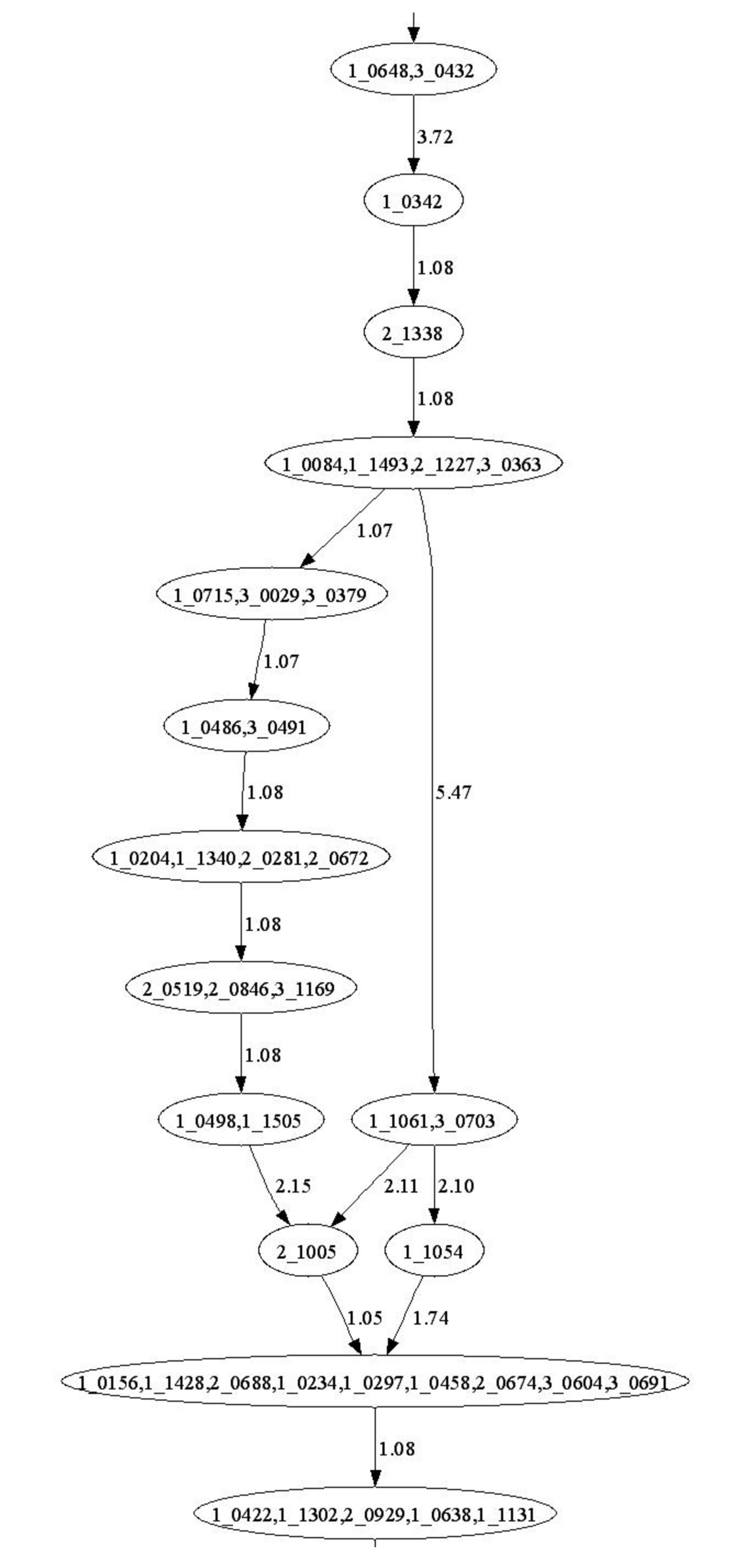 https://static-content.springer.com/image/art%3A10.1186%2F1471-2164-10-582/MediaObjects/12864_2009_Article_2466_Fig4_HTML.jpg