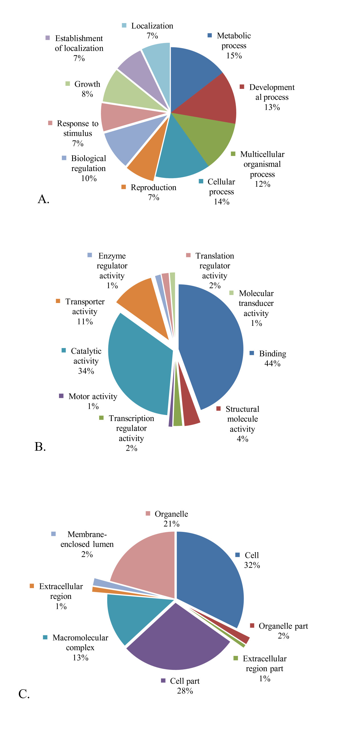 https://static-content.springer.com/image/art%3A10.1186%2F1471-2164-10-609/MediaObjects/12864_2009_Article_2493_Fig4_HTML.jpg