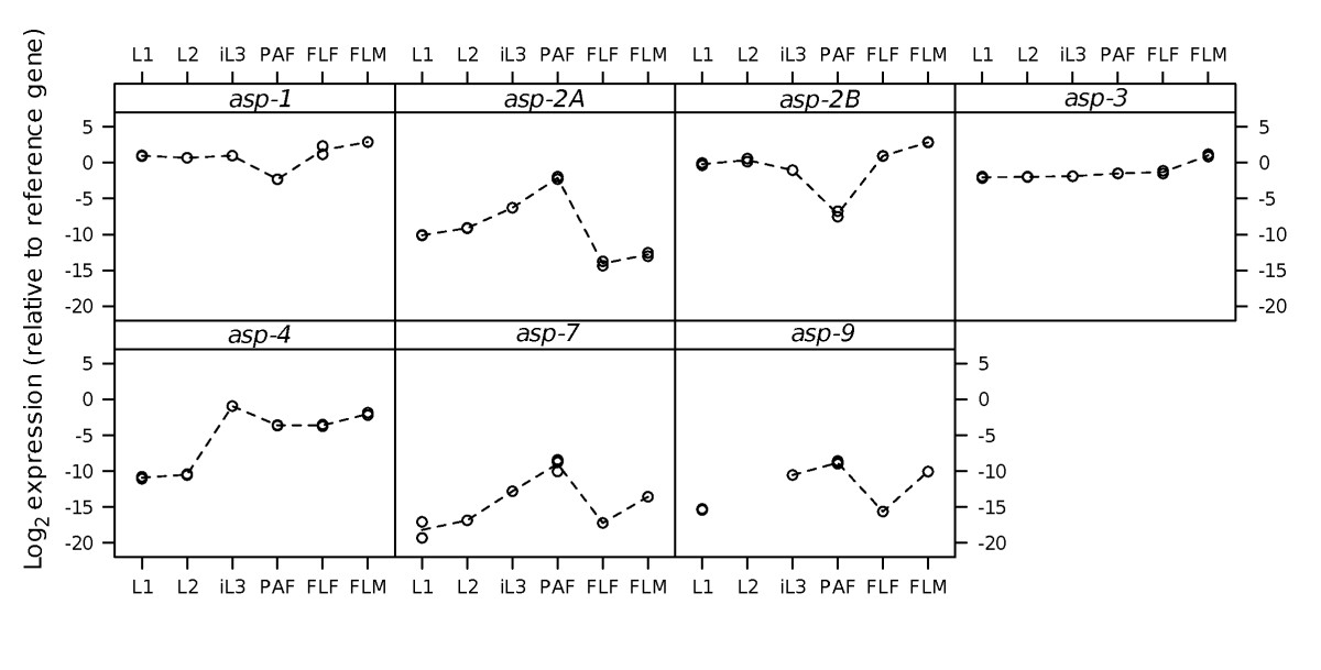 https://static-content.springer.com/image/art%3A10.1186%2F1471-2164-10-611/MediaObjects/12864_2009_Article_2495_Fig4_HTML.jpg