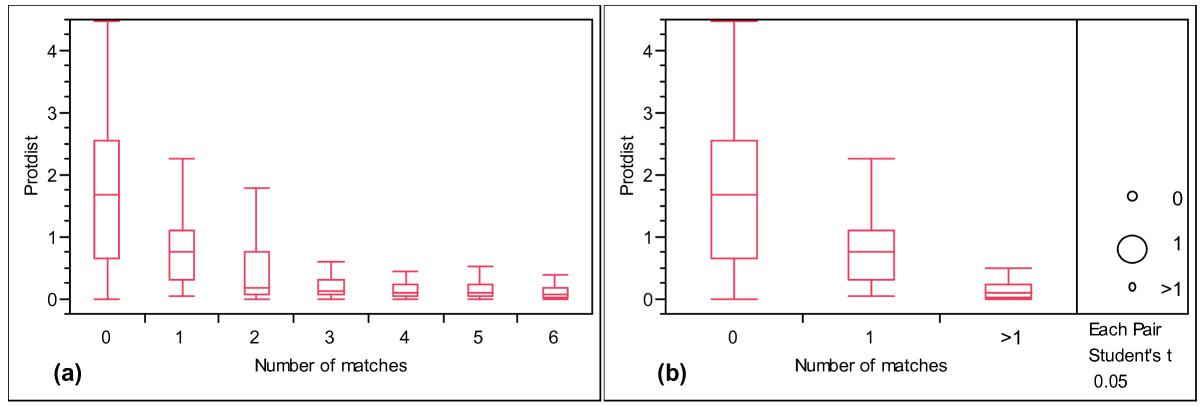 https://static-content.springer.com/image/art%3A10.1186%2F1471-2164-10-630/MediaObjects/12864_2009_Article_2514_Fig2_HTML.jpg