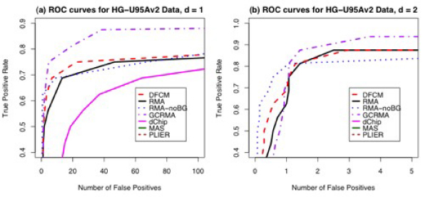 https://static-content.springer.com/image/art%3A10.1186%2F1471-2164-10-S1-S19/MediaObjects/12864_2009_Article_2547_Fig4_HTML.jpg