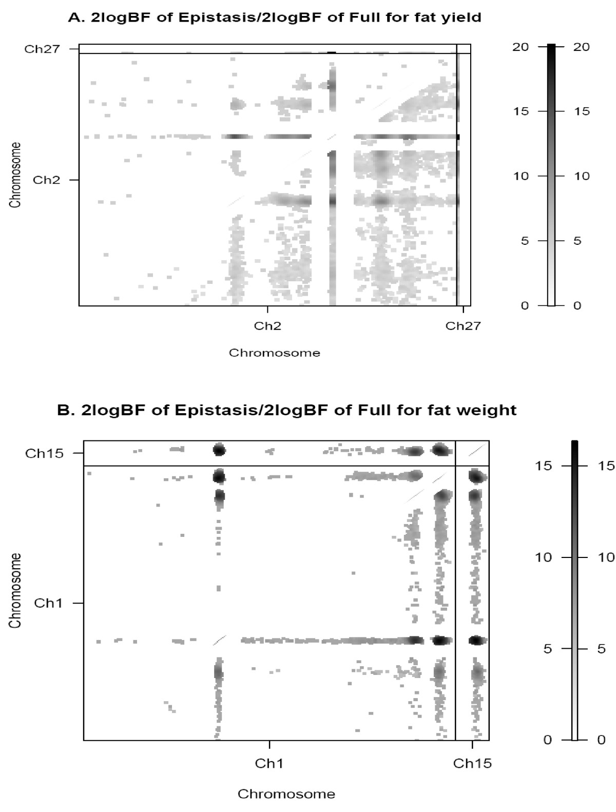 https://static-content.springer.com/image/art%3A10.1186%2F1471-2164-11-107/MediaObjects/12864_2009_Article_2701_Fig2_HTML.jpg