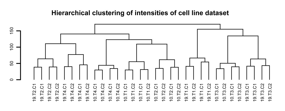https://static-content.springer.com/image/art%3A10.1186%2F1471-2164-11-112/MediaObjects/12864_2008_Article_2706_Fig1_HTML.jpg