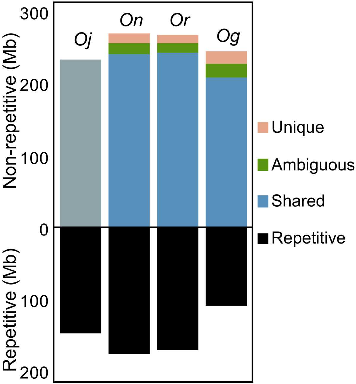 https://static-content.springer.com/image/art%3A10.1186%2F1471-2164-11-121/MediaObjects/12864_2009_Article_2715_Fig2_HTML.jpg
