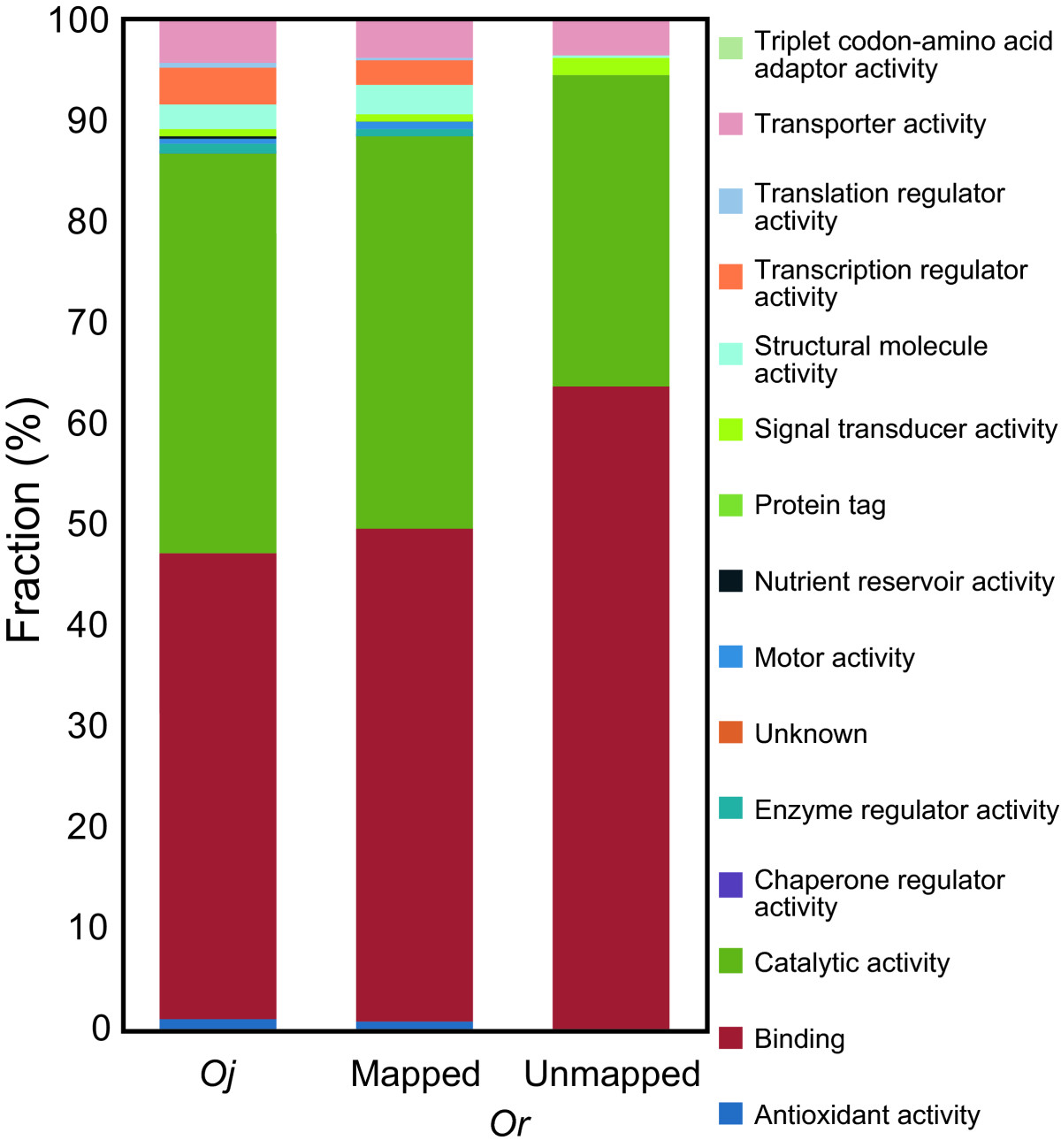 https://static-content.springer.com/image/art%3A10.1186%2F1471-2164-11-121/MediaObjects/12864_2009_Article_2715_Fig4_HTML.jpg