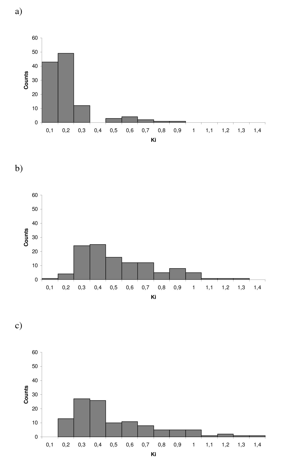 https://static-content.springer.com/image/art%3A10.1186%2F1471-2164-11-129/MediaObjects/12864_2009_Article_2723_Fig3_HTML.jpg