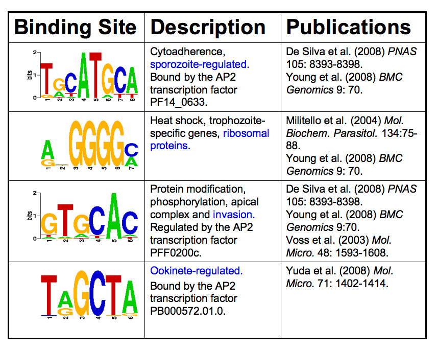 https://static-content.springer.com/image/art%3A10.1186%2F1471-2164-11-147/MediaObjects/12864_2009_Article_2741_Fig3_HTML.jpg