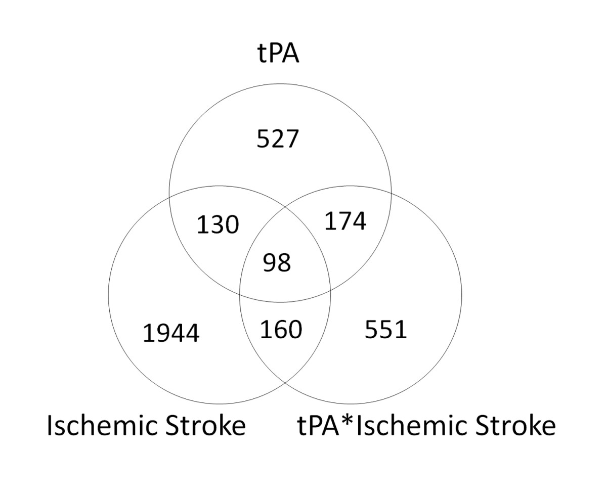 https://static-content.springer.com/image/art%3A10.1186%2F1471-2164-11-254/MediaObjects/12864_2009_Article_2848_Fig1_HTML.jpg