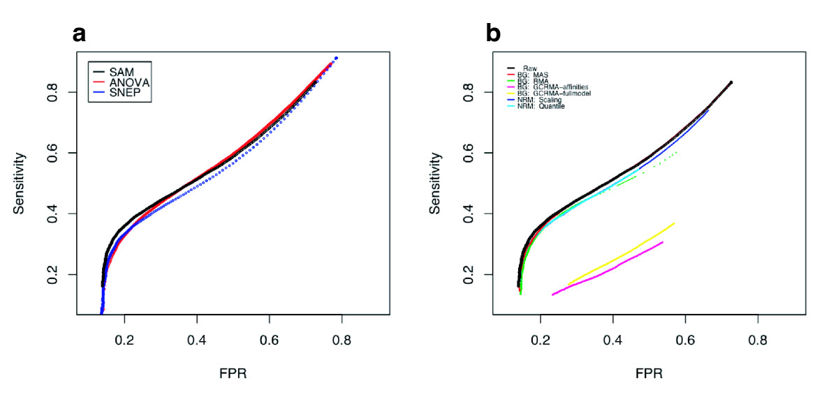 https://static-content.springer.com/image/art%3A10.1186%2F1471-2164-11-315/MediaObjects/12864_2010_Article_2909_Fig3_HTML.jpg