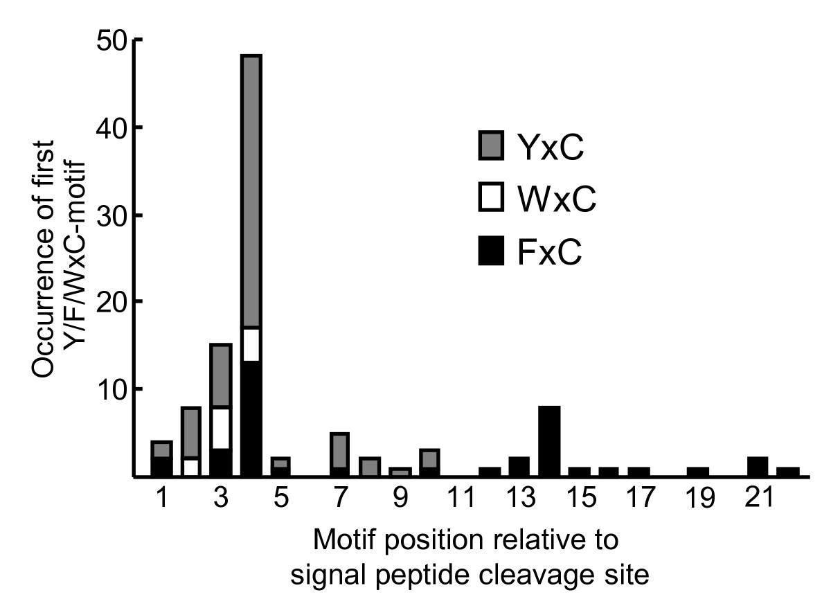 https://static-content.springer.com/image/art%3A10.1186%2F1471-2164-11-317/MediaObjects/12864_2010_Article_2911_Fig2_HTML.jpg
