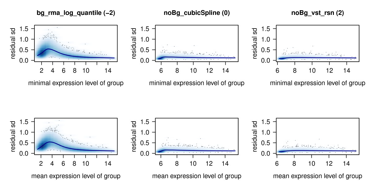 https://static-content.springer.com/image/art%3A10.1186%2F1471-2164-11-349/MediaObjects/12864_2010_Article_2943_Fig7_HTML.jpg