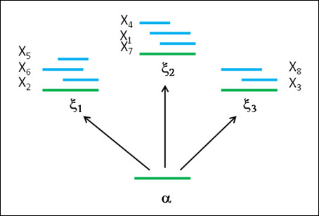 https://static-content.springer.com/image/art%3A10.1186%2F1471-2164-11-444/MediaObjects/12864_2009_Article_3038_Fig1_HTML.jpg