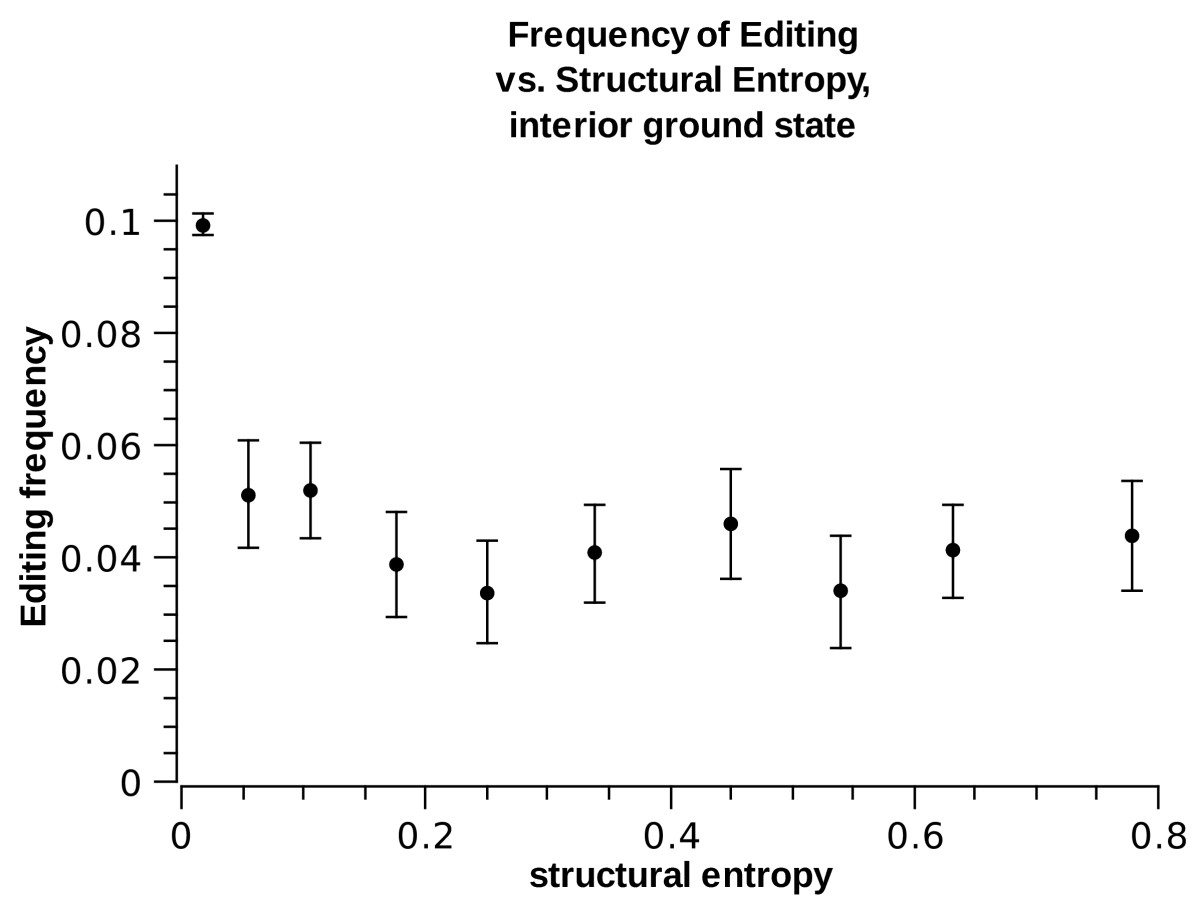 https://static-content.springer.com/image/art%3A10.1186%2F1471-2164-11-453/MediaObjects/12864_2010_Article_3047_Fig11_HTML.jpg