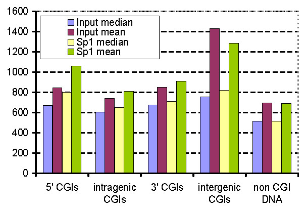 https://static-content.springer.com/image/art%3A10.1186%2F1471-2164-11-48/MediaObjects/12864_2009_Article_2642_Fig6_HTML.jpg