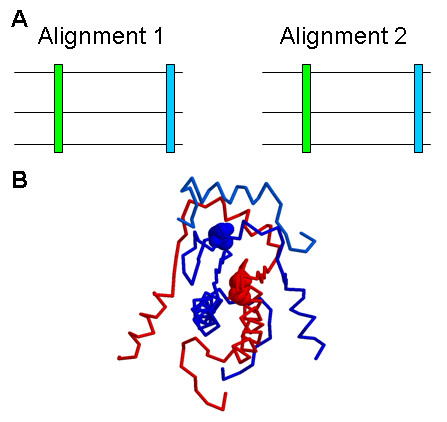 https://static-content.springer.com/image/art%3A10.1186%2F1471-2164-11-607/MediaObjects/12864_2010_Article_3304_Fig4_HTML.jpg