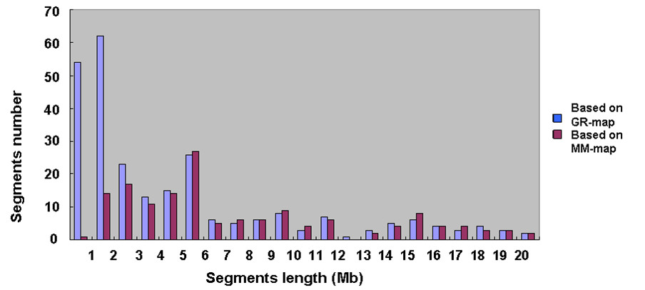 https://static-content.springer.com/image/art%3A10.1186%2F1471-2164-11-656/MediaObjects/12864_2010_Article_3353_Fig4_HTML.jpg
