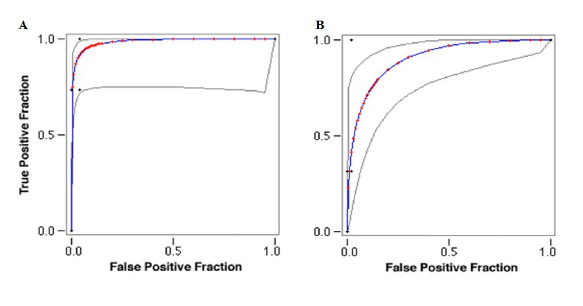 https://static-content.springer.com/image/art%3A10.1186%2F1471-2164-11-84/MediaObjects/12864_2009_Article_2678_Fig2_HTML.jpg