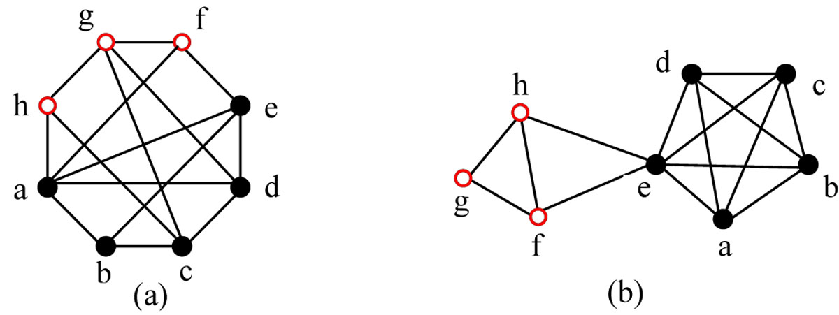 https://static-content.springer.com/image/art%3A10.1186%2F1471-2164-11-S3-S10/MediaObjects/12864_2010_Article_3453_Fig1_HTML.jpg
