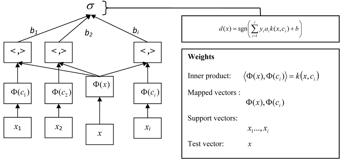 https://static-content.springer.com/image/art%3A10.1186%2F1471-2164-11-S4-S22/MediaObjects/12864_2010_Article_3481_Fig3_HTML.jpg