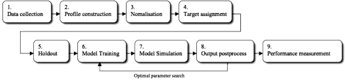 https://static-content.springer.com/image/art%3A10.1186%2F1471-2164-11-S4-S22/MediaObjects/12864_2010_Article_3481_Fig4_HTML.jpg