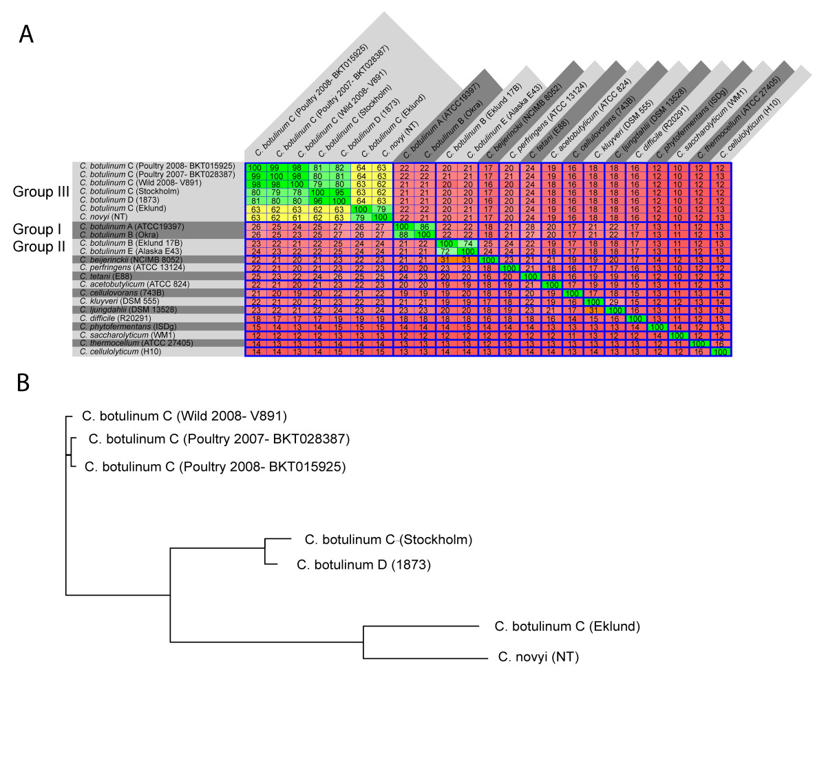 https://static-content.springer.com/image/art%3A10.1186%2F1471-2164-12-185/MediaObjects/12864_2011_Article_3330_Fig2_HTML.jpg